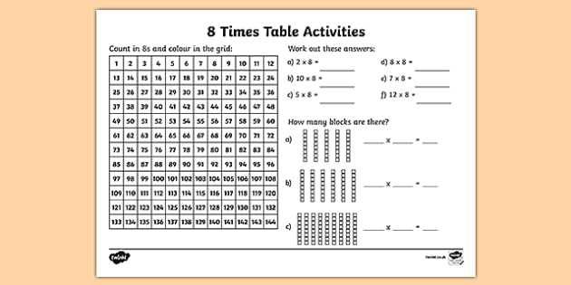 Place Value 10 Times Greater Worksheet and 8 Times Table Worksheet Activity Sheet Eight Times Table