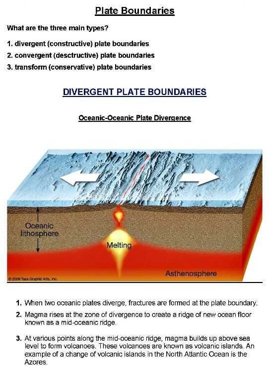 Plate Tectonics Review Worksheet with Tectonic Plate Boundaries Activity and Worksheet