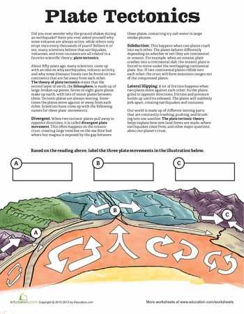 Plate Tectonics Worksheet or 55 Best Science Tectonic Plates Earth S Layers Images On Pinterest