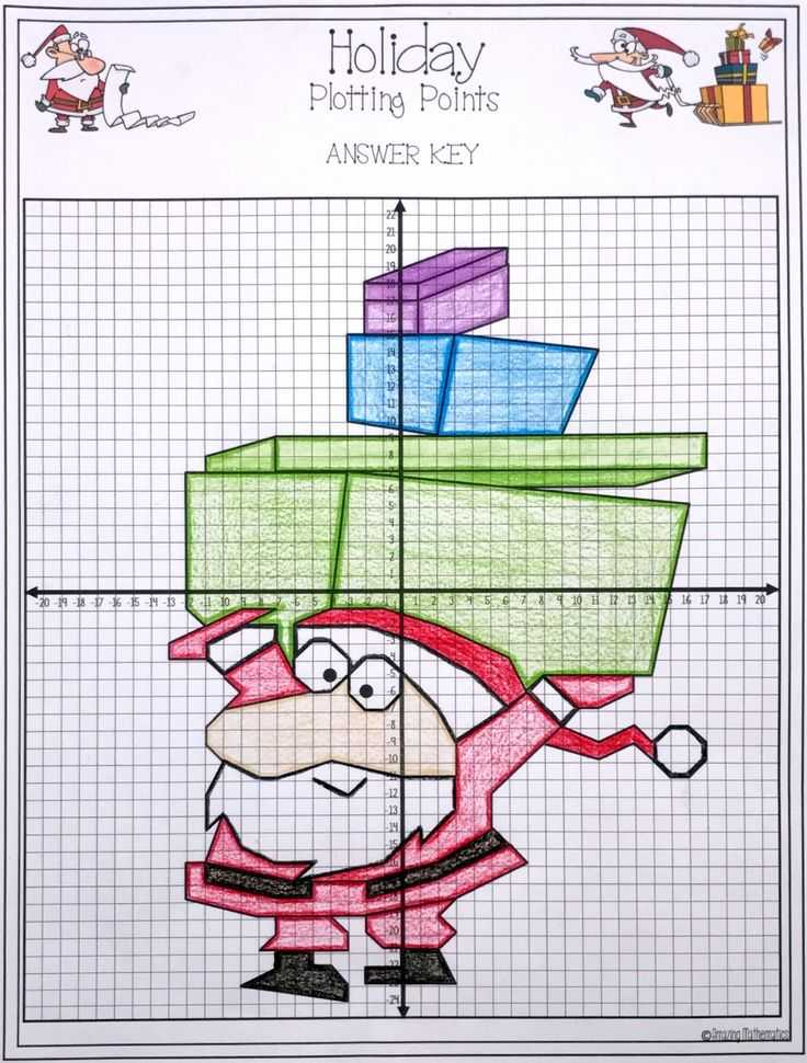 Plotting Coordinates Worksheet together with Inspirational Graphing Worksheets Best Christmas Plotting Points