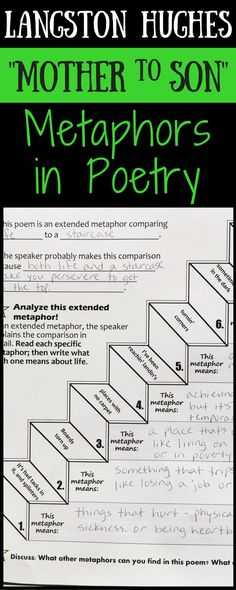 Poetry Analysis Worksheet Answers Along with Tpcastt form Language Arts Resources Pinterest