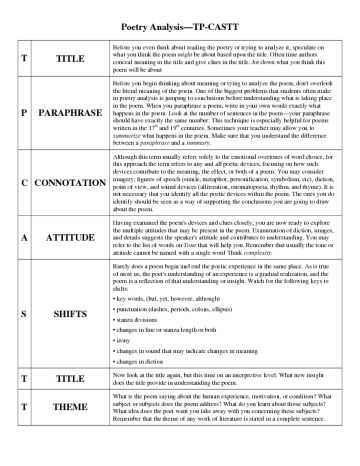 Poetry Analysis Worksheet as Well as 241 Best Poetry Images On Pinterest
