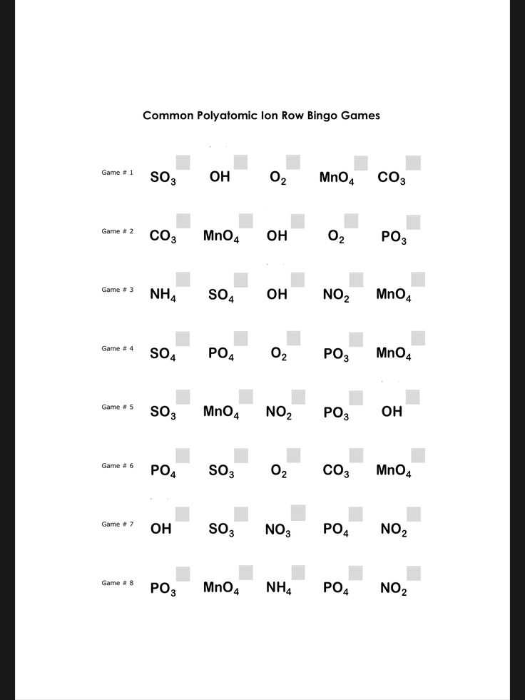 Polyatomic Ionic Compounds Worksheet Also 11 Best Teaching Polyatomic Ions Images On Pinterest