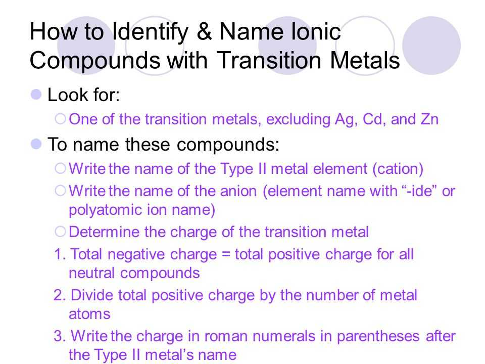 Polyatomic Ionic Compounds Worksheet together with Chapter 2a Antacids Ppt