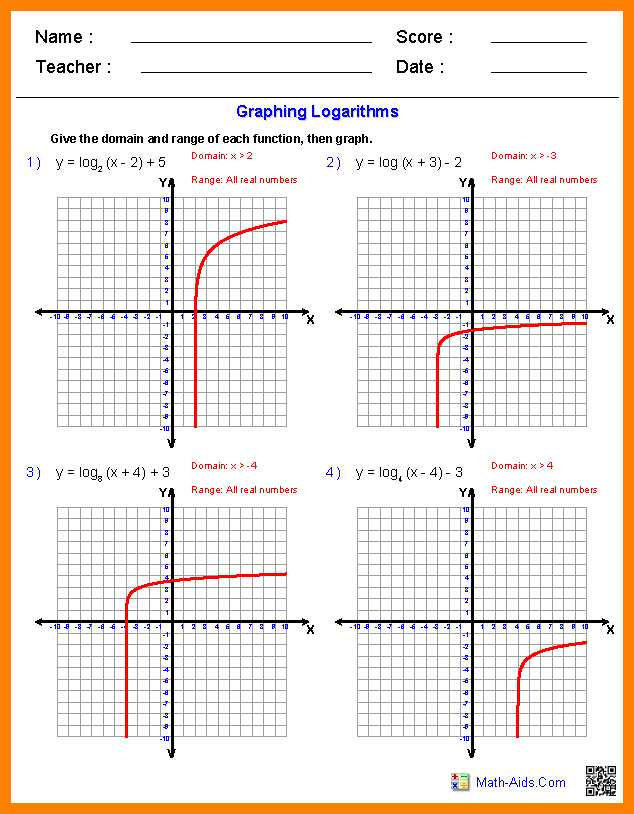 Polynomial Functions Worksheet and Graphing Logarithmic Functions Worksheet Answers Rpdp Kidz Activities