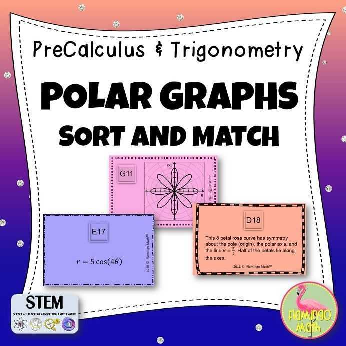 Pre Calc Worksheet Real Zeros Of Polynomials or 295 Best Precalculus Images On Pinterest