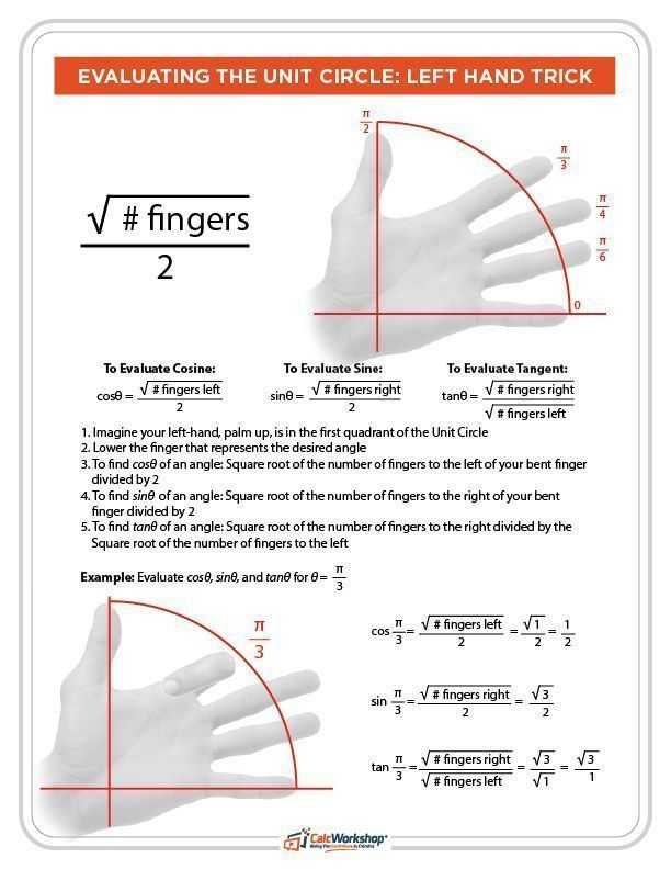 Pre Calc Worksheet Real Zeros Of Polynomials or 376 Best Math Analysis Images On Pinterest