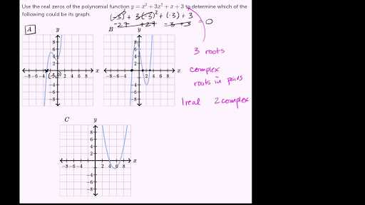 Pre Calc Worksheet Real Zeros Of Polynomials with Polynomials Mathematics Iii Math