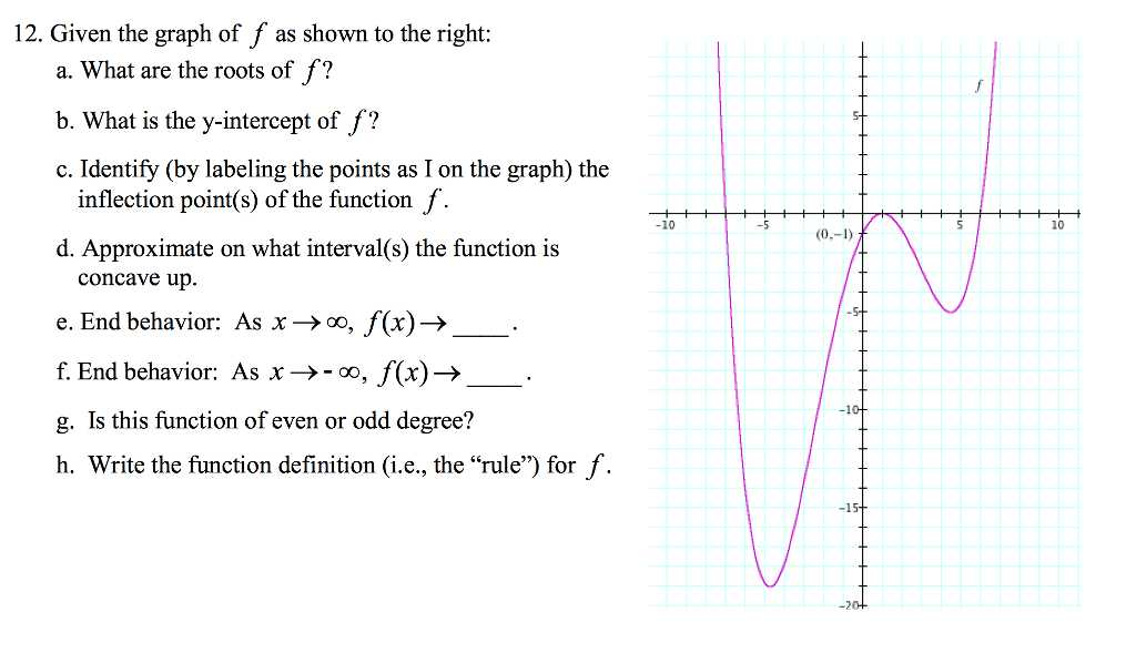 Precalculus Inverse Functions Worksheet Answers as Well as Precalculus Archive October 25 2017