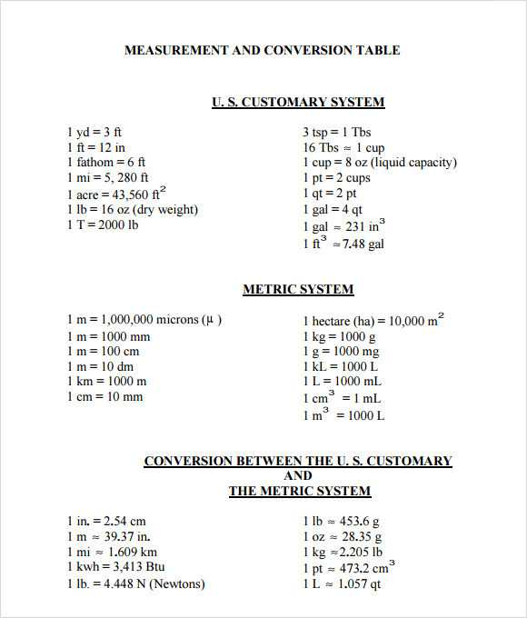 Pressure Conversions Chem Worksheet 13 1 or Worksheet Pressure Unit Conversions Kidz Activities
