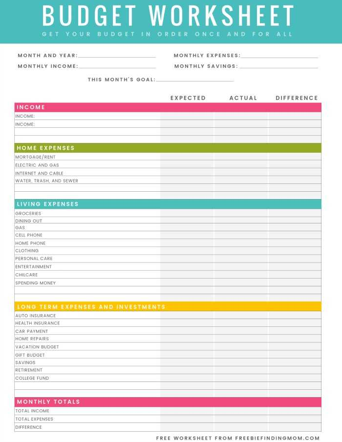 Printable Budget Worksheet Pdf together with Bud Sheets Free Guvecurid