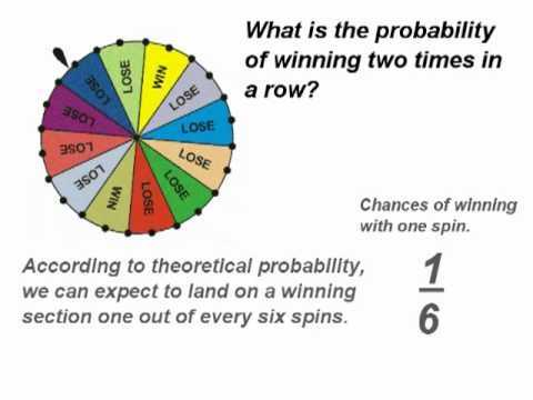 Probability Of Compound events Worksheet with Answer Key as Well as 195 Best School Math Probability Images On Pinterest