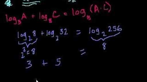 Properties Of Logarithms Worksheet Along with Intro to Logarithm Properties 1 Of 2 Video