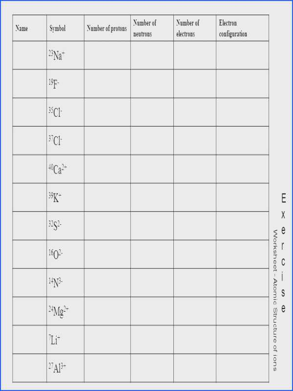 Protons Neutrons and Electrons Worksheet as Well as Protons Neutrons and Electrons Practice Worksheet Answers