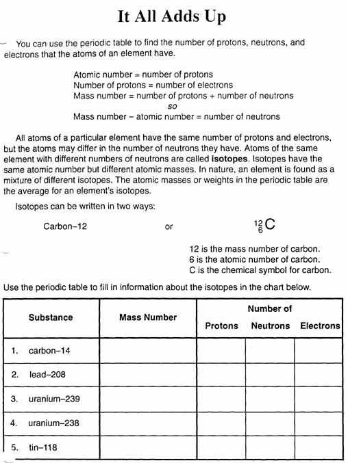 Protons Neutrons and Electrons Worksheet Pdf and atomic Mass Worksheet Chemistry Pinterest