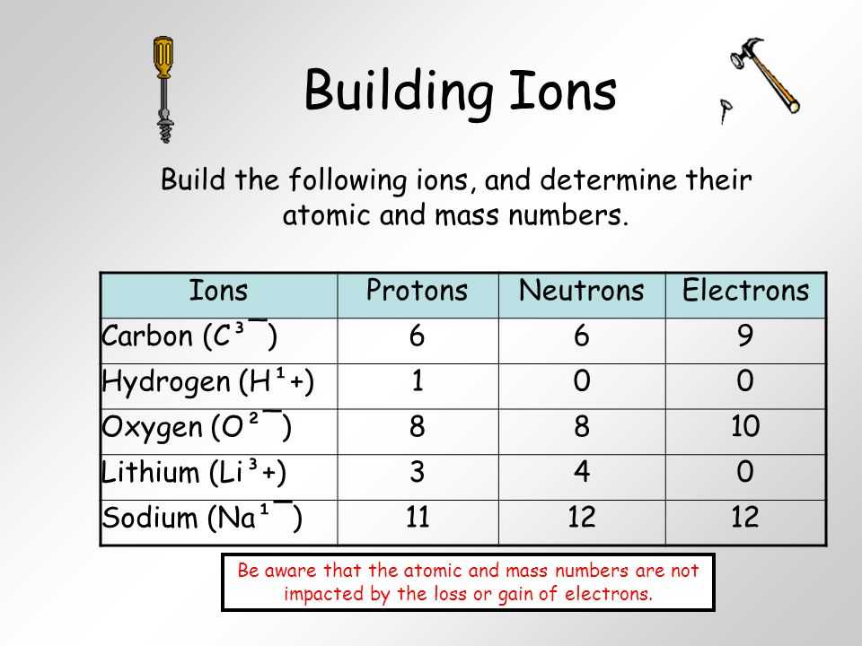 Protons Neutrons and Electrons Worksheet together with Worksheets 40 Re Mendations Protons Neutrons and Electrons