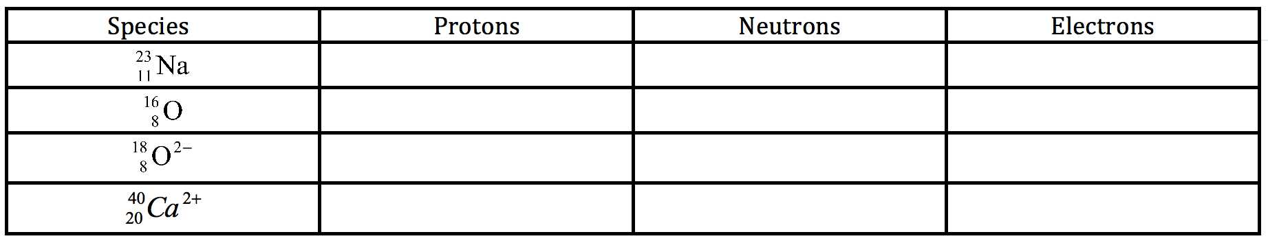 Protons Neutrons and Electrons Worksheet with atomic Structure & the Changing Models Of atom