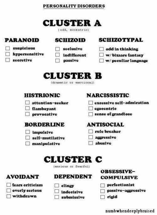 Psychological Disorders Worksheet Answers and 5243 Best Psych Images On Pinterest