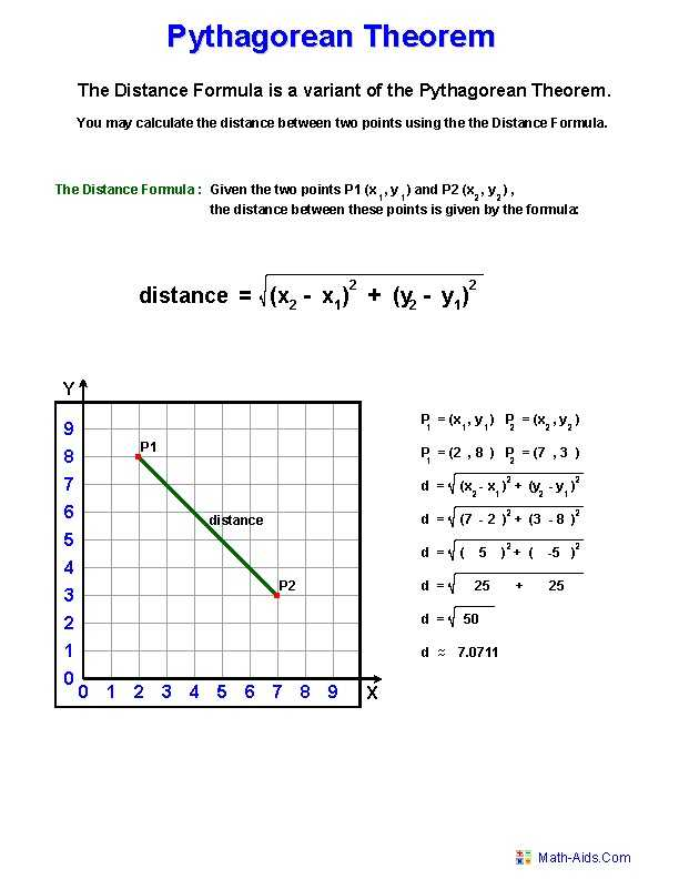 Pythagorean Puzzle Worksheet Answers with Domain and Range Worksheet 2 Answers Elegant Pythagorean theorem