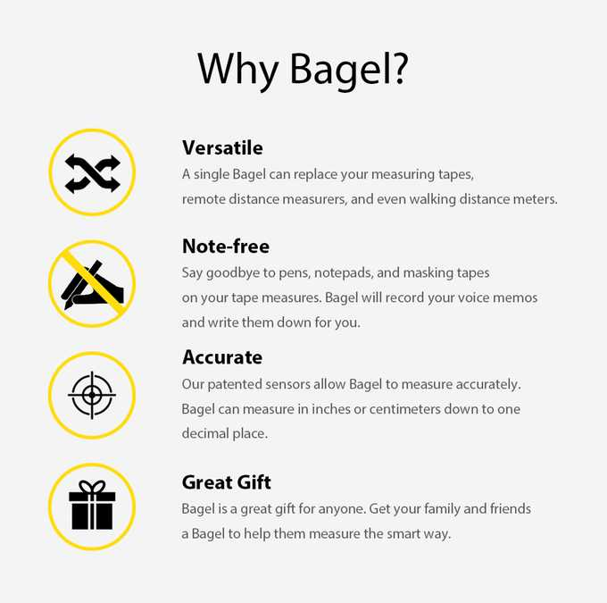 Reading A Tape Measure Worksheet and Bagel the World S Smartest Tape Measure by Bagel Labs Inc