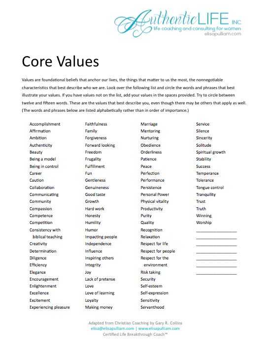 Relationship Worksheets for Couples Pdf as Well as Relationship Values Worksheet Worksheets for All