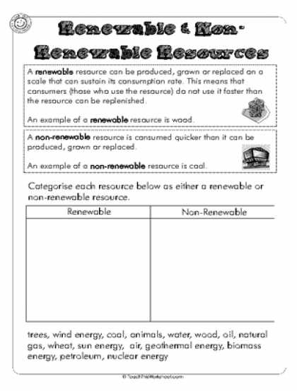 Renewable and Nonrenewable Energy Worksheets together with Awesome forms Energy Worksheet Lovely Renewable and Non Renewable