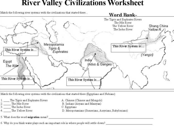 River Valley Civilizations Worksheet Answers or Ancient Mesopotamia Worksheet Worksheets for All
