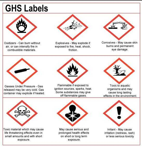 Safety Symbols Worksheet and 10 Best Material Safety Data Sheet Images On Pinterest