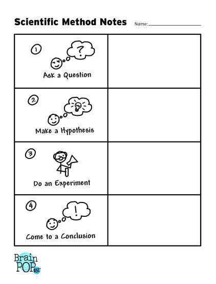Scientific Method Worksheet Pdf together with Scientific Method Worksheet 4th Grade Worksheets for All