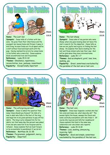 Seven Sacraments Worksheet together with Seven Sacraments by Missashley Teaching Resources Tes
