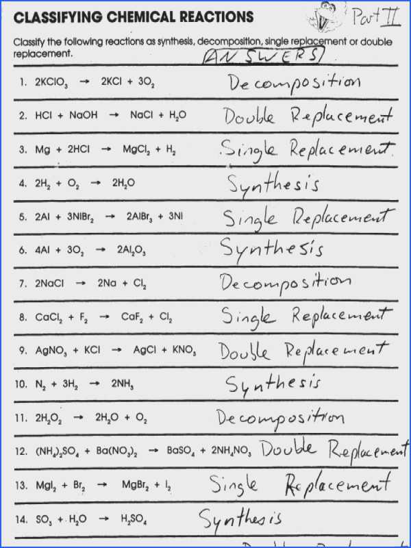 Six Types Of Chemical Reaction Worksheet as Well as Identifying Chemical Reactions Worksheet Image Collections