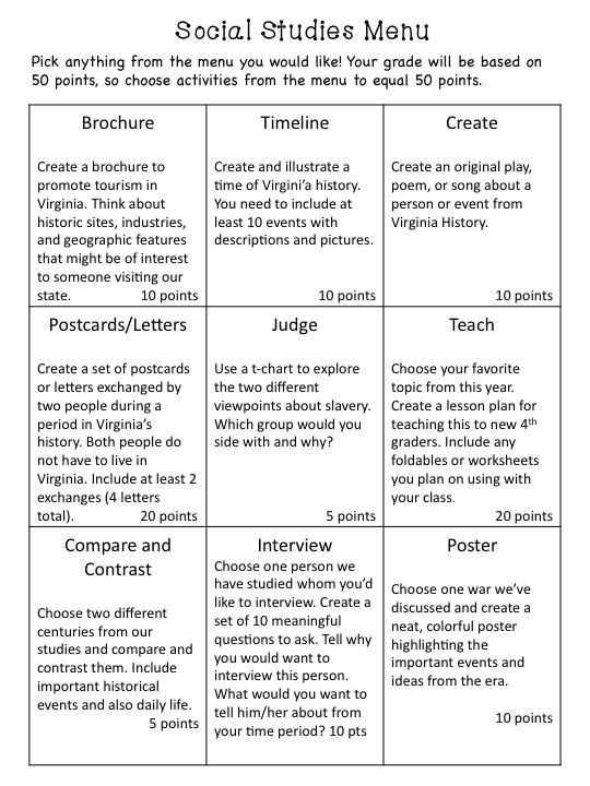 Sixth Grade social Studies Worksheets Along with 170 Best 4th Grade social Stu S Images On Pinterest