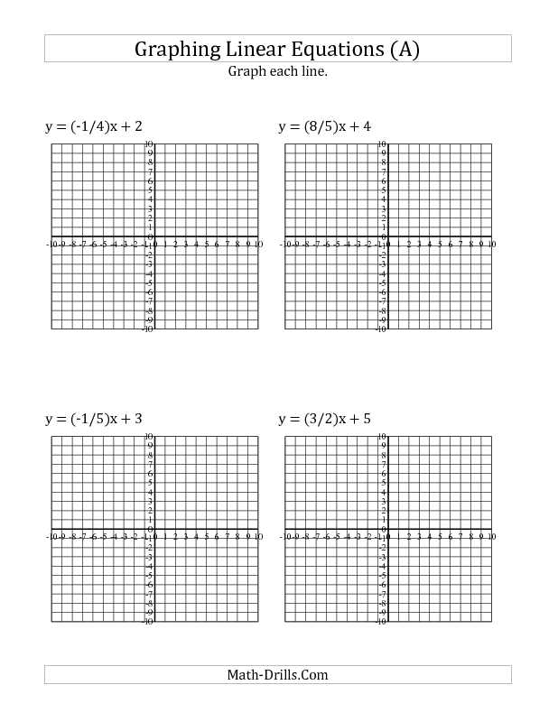 Slope Worksheet 2 Answers or Worksheets 46 New Graphing Worksheets Hi Res Wallpaper S