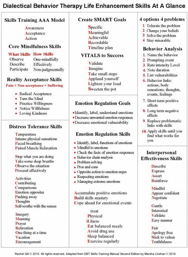 Smart Recovery Worksheets or Drug Recovery Worksheets Brettkahr