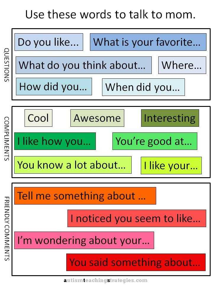 Social Skills Training Worksheets Adults with 455 Best Pragmatic social Language Images On Pinterest