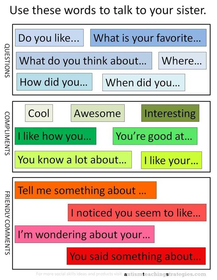 Social Skills Worksheets as Well as 48 Best social Skills Special Education Images On Pinterest