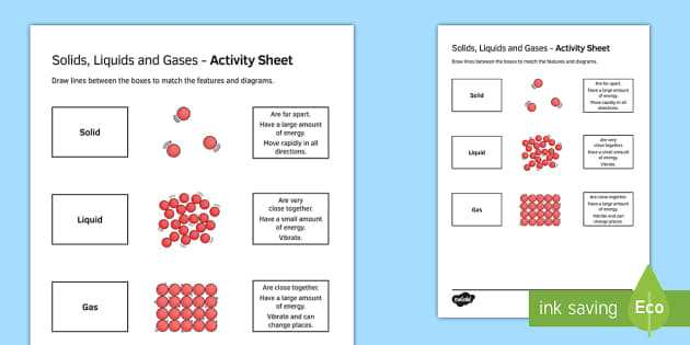 Solid Liquid Gas Worksheet and Ks3 solids Liquids and Gases Poster Homework Worksheet
