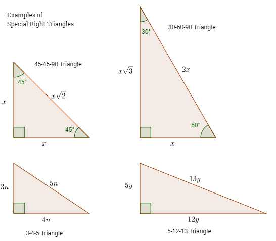 Solving Right Triangles Worksheet Also Worksheets 44 New Special Right Triangles Worksheet Answers High