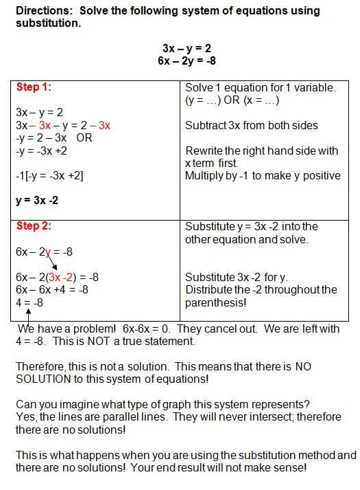 Solving Systems by Substitution Worksheet or 14 Best Systems Of Equations Images On Pinterest