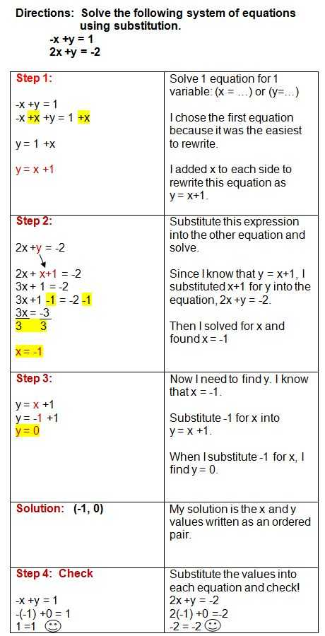 Solving Systems Of Equations by Elimination Worksheet Answers with 14 Best Systems Of Equations Images On Pinterest
