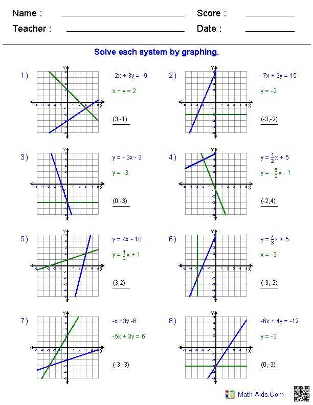 Solving Systems Of Equations by Graphing Worksheet Answer Key together with 218 Best Algebra Images On Pinterest