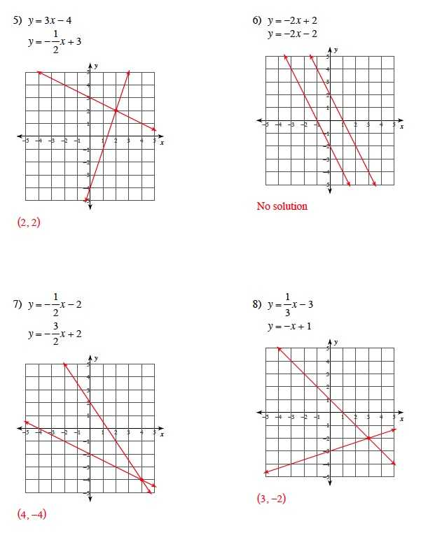 Solving Systems Of Inequalities by Graphing Worksheet Answers 3 3 as Well as Warrayat Instructional Unit