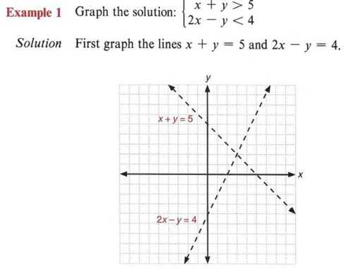Solving Systems Of Inequalities by Graphing Worksheet Answers 3 3 or Graph Inequalities with Step by Step Math Problem solver