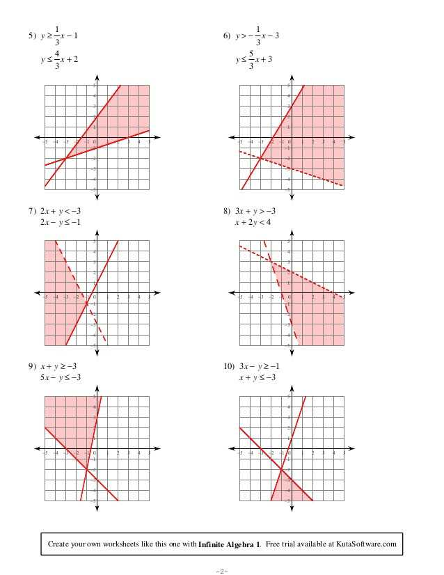Solving Systems Of Inequalities by Graphing Worksheet Answers 3 3 or Graphing Linear Inequalities Worksheet