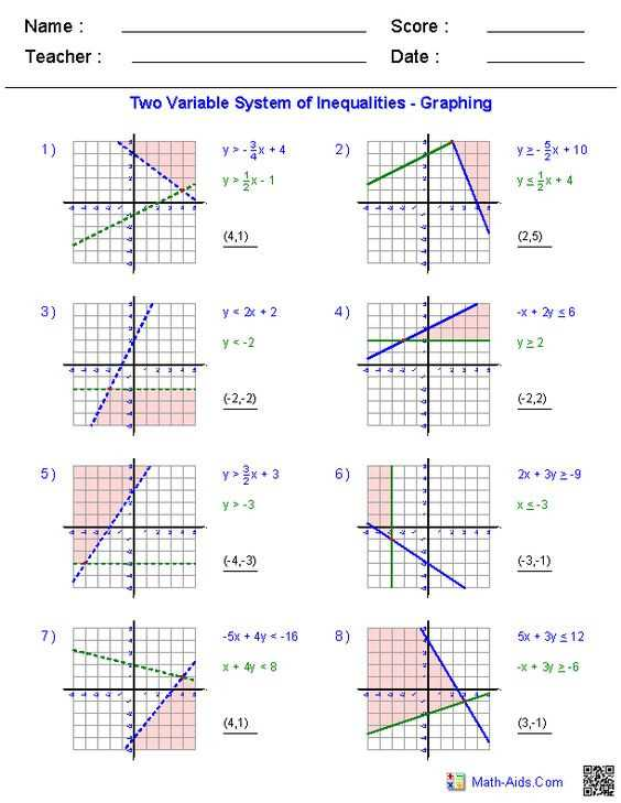 Solving Systems Of Inequalities by Graphing Worksheet Answers 3 3 with solving Systems Inequalities Worksheet
