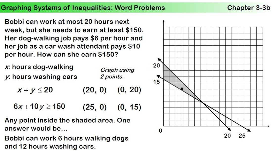 Solving Systems Of Linear Equations Worksheet Along with solving Systems Equations Word Problems Worksheet Answers Unique
