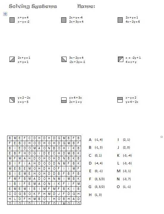 Solving Systems Of Linear Equations Worksheet or 80 Best Equations Images On Pinterest