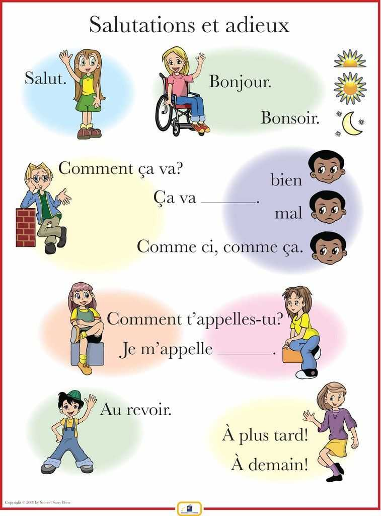 Spanish Greetings Worksheet and French Greetings Poster
