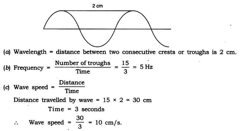 Speed Frequency Wavelength Worksheet Along with Speed Frequency Wavelength Worksheet Worksheet Math for Kids