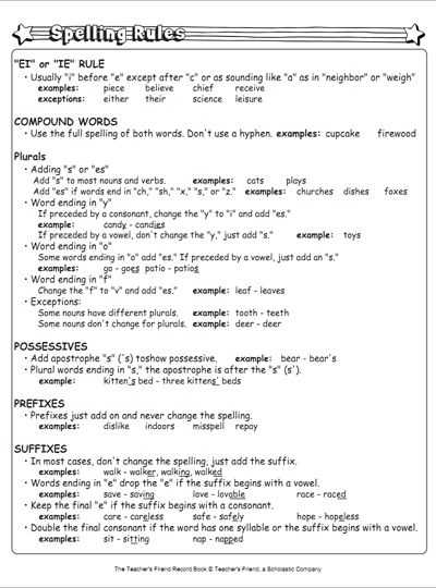 Spelling Rules Worksheets Also 15 Best Parents 6th 8th Grade Printables Images On Pinterest